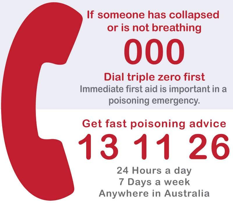 Poster to dial triple zero for emergencies and then 131126 for fast poisoning advice for children's paracetamol or ibuprofen.